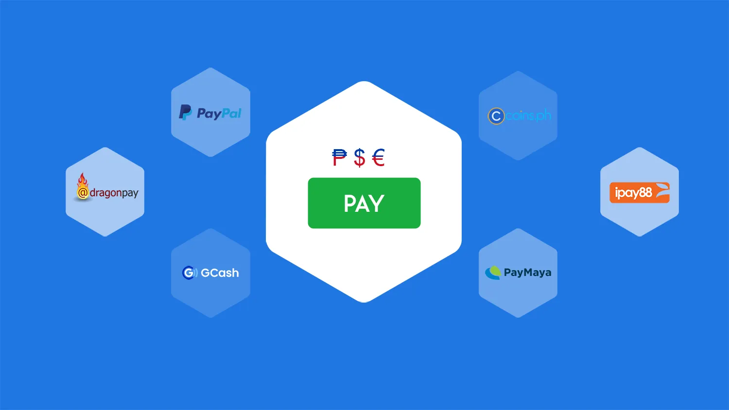 Best-Payment-Gateway-in-the-Philippines