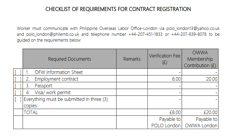 checklist of requirements for contract registration