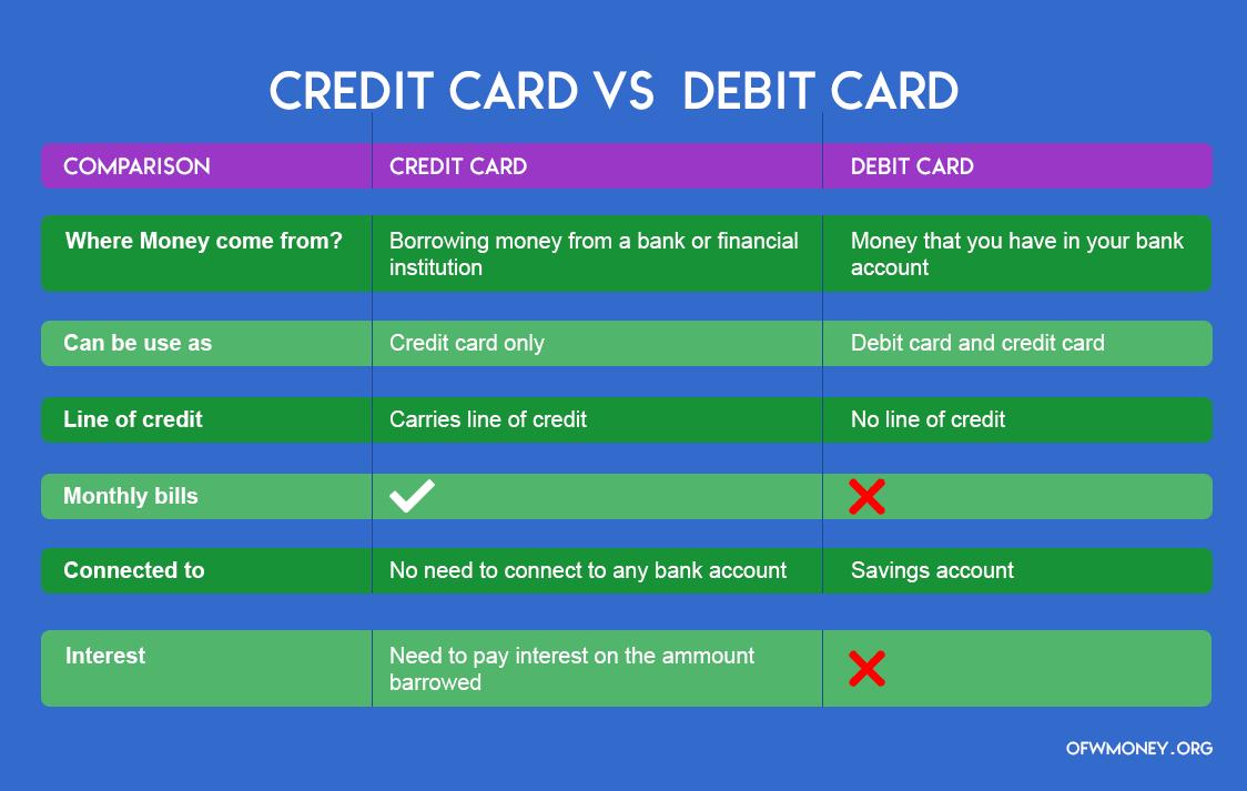 credit-card-versus-debit-card