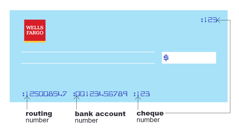 washington wells fargo routing number illustration where to find